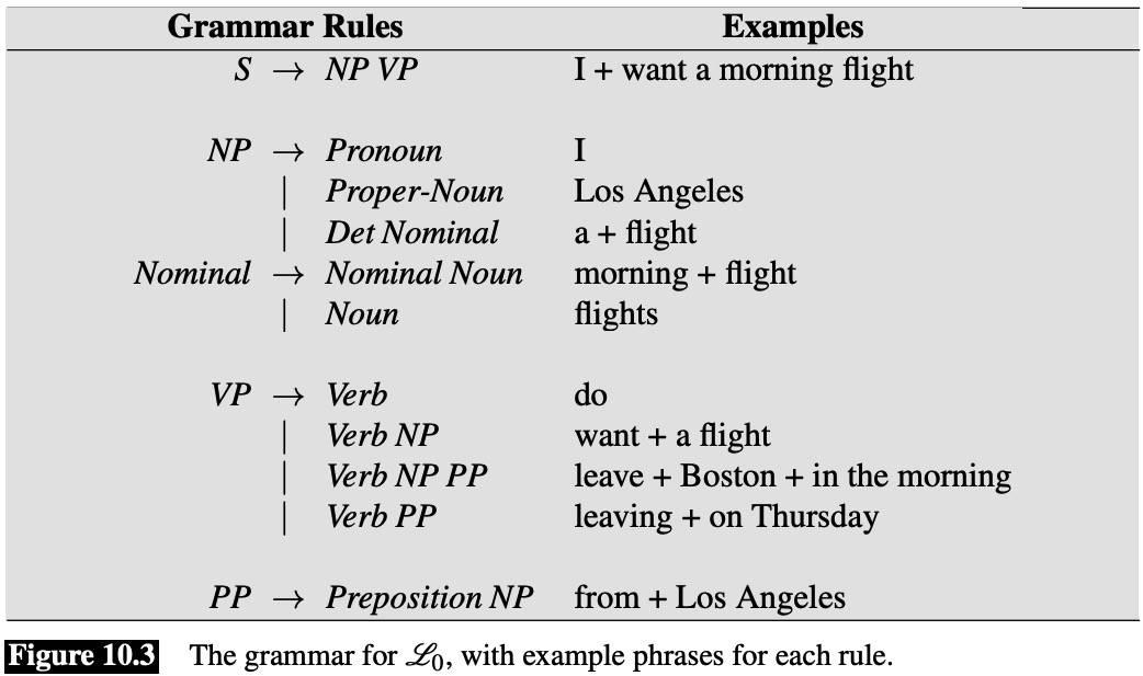 Formal Grammars of English Note (SLP Ch10) | Yam